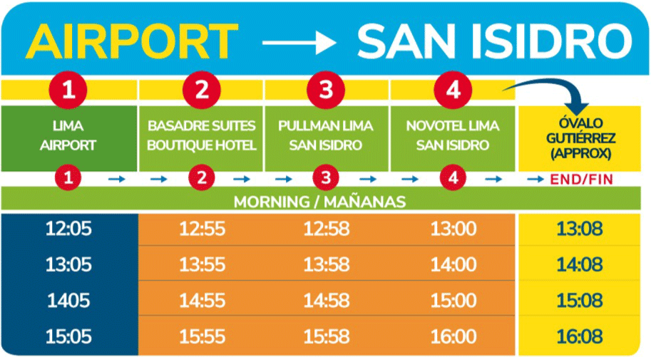 airport san isidro covid